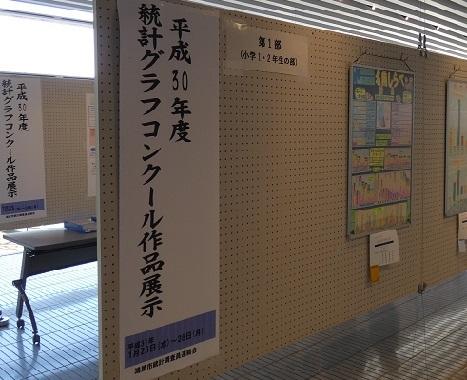 2 コンクール作品展示会