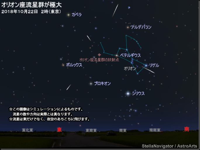 13776_chart