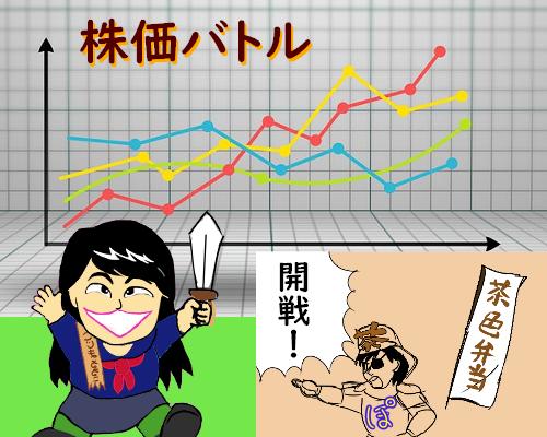 株価バトル 開戦