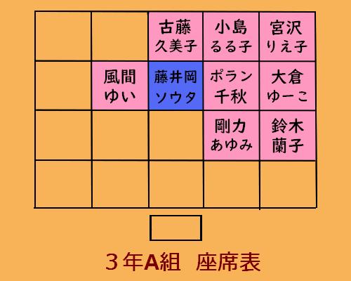 3A   空白