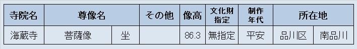観仏先リスト~海蔵寺