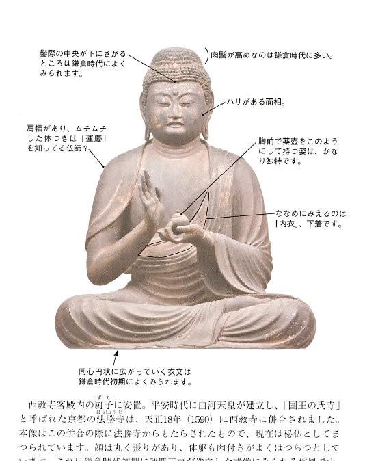 神仏のかたち展図録の「画像吹き出しスタイル解説」