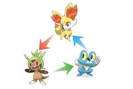 pokemon3types.jpg