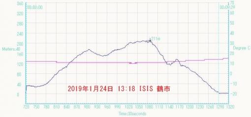 19012403_ISIS.jpg