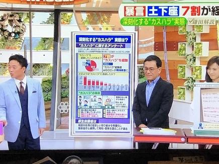 12202018 TV カスハラ報道 S1