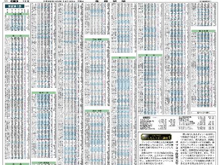 12202018 産経 S4