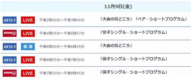2018.11.9(金)NHK杯放送予定