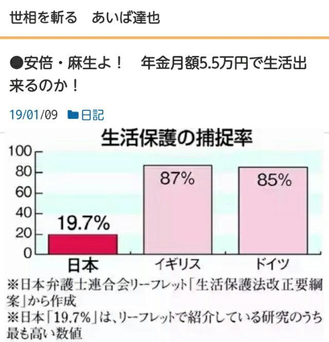 安倍麻生よ年金月額5.5万円で生活出来るのか!仮に東京で持家なしで一人暮らしをする場合12万から15