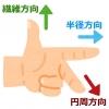 kagaku_hand_fleming_left.jpg