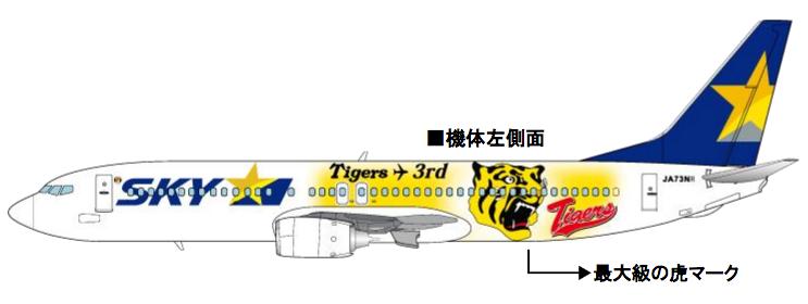 20181119タイガースジェット3代目