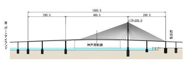 20181216和田岬1主塔斜張橋