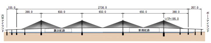 20181216連続斜張橋