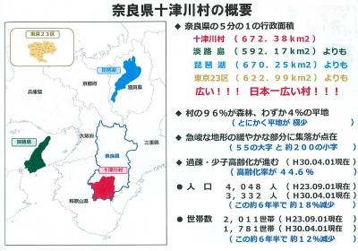 20181126十津川村の概要