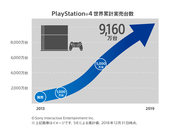 20190108-ps4-01.png