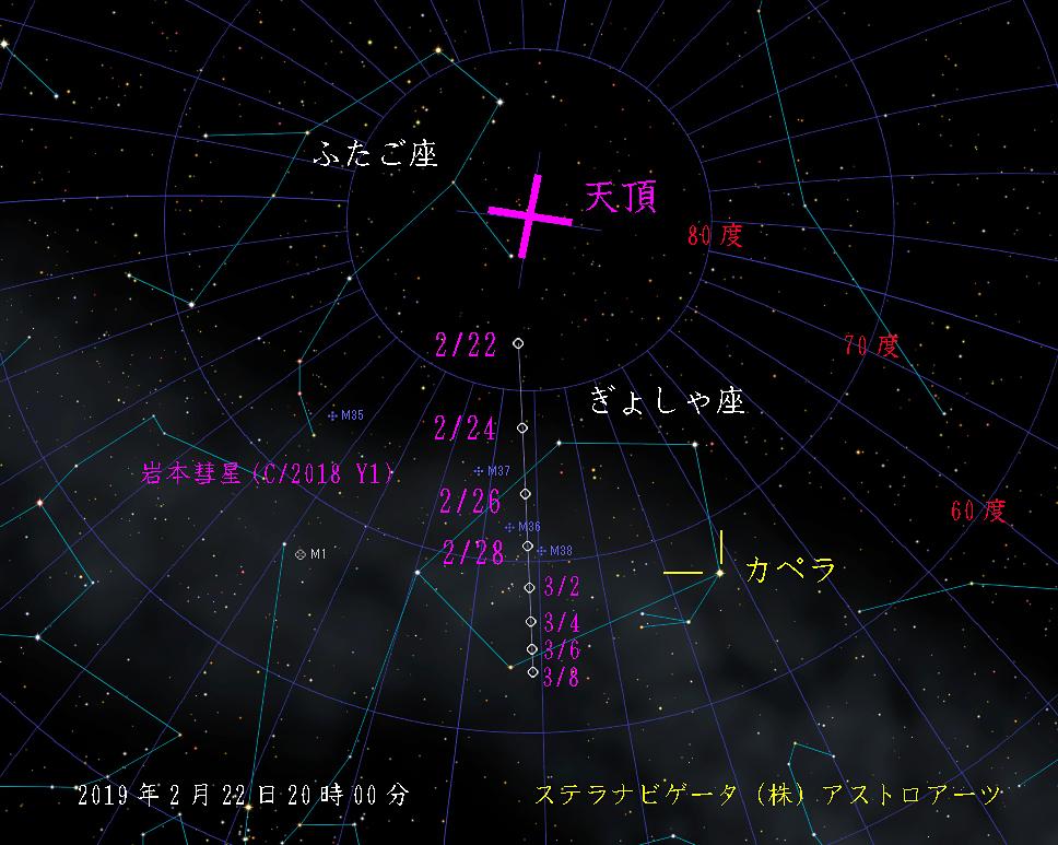 星図 岩本彗星2019年2月22日~3月8日