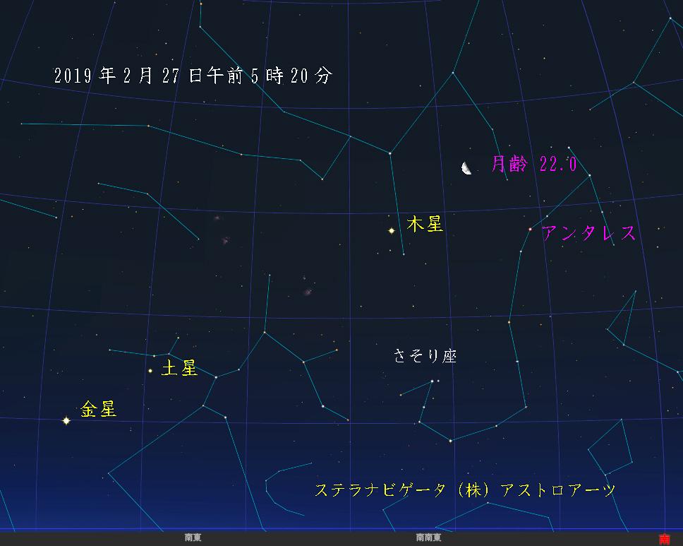 星図 月と木星の接近 2019年2月27日