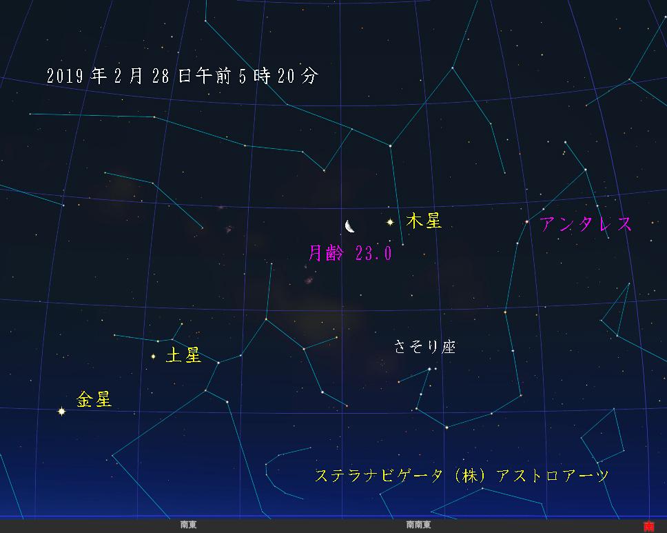 星図 月と木星の接近 2019年2月28日