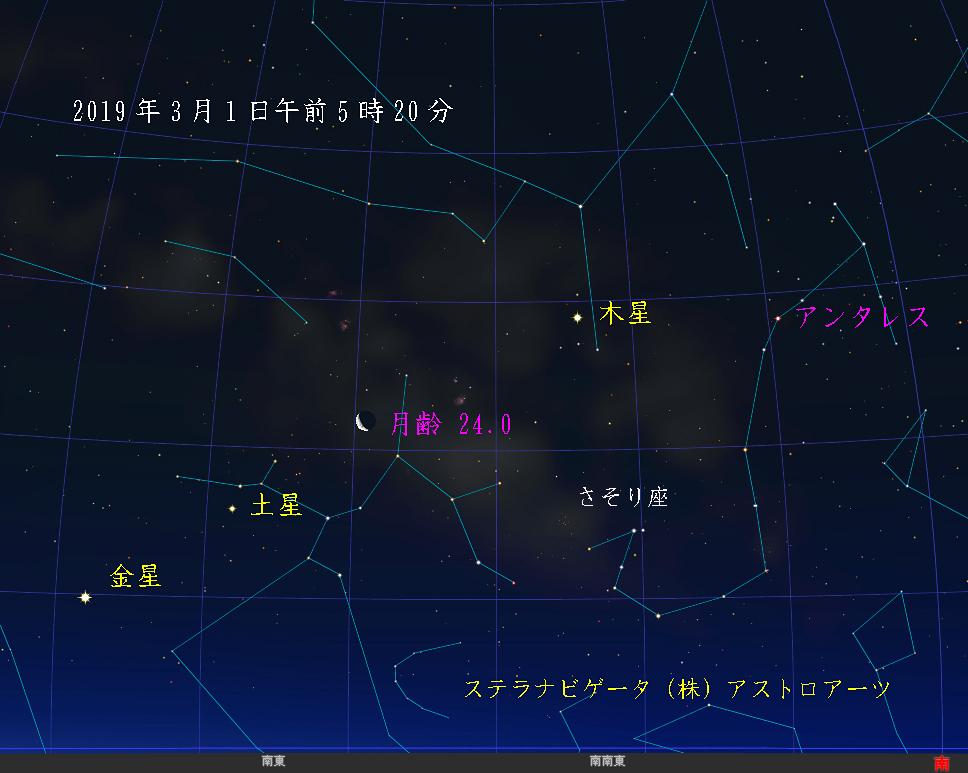 星図 月と土星の接近 2019年3月1日