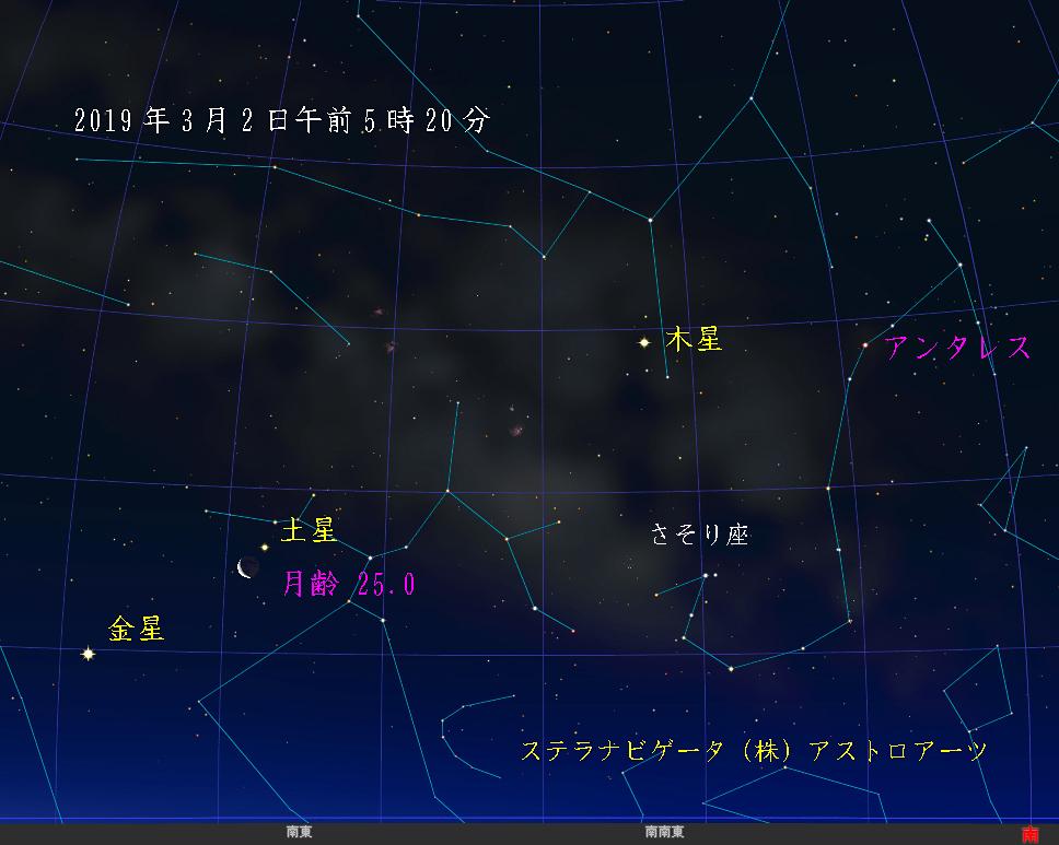 星図 月と土星の接近 2019年3月2日