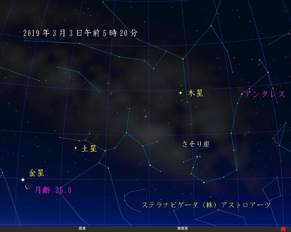 星図 月と金星の接近 2019年3月3日