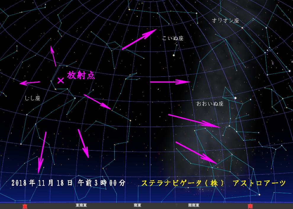 星図しし座流星群2018年11月18日