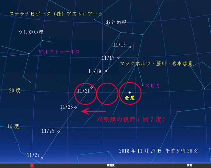 星図 マックホルツ・藤川・岩本彗星 経路図 (往路)