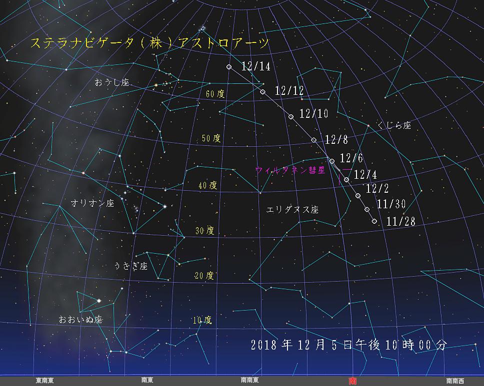 星図 ウィルタネン彗星経路図201811281214