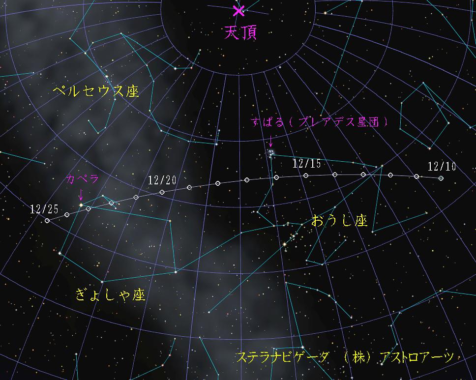 星図 ウイルタネン彗星 12月10日~25日