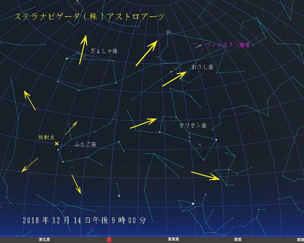 星図ふたご座流星群2018年12月14日