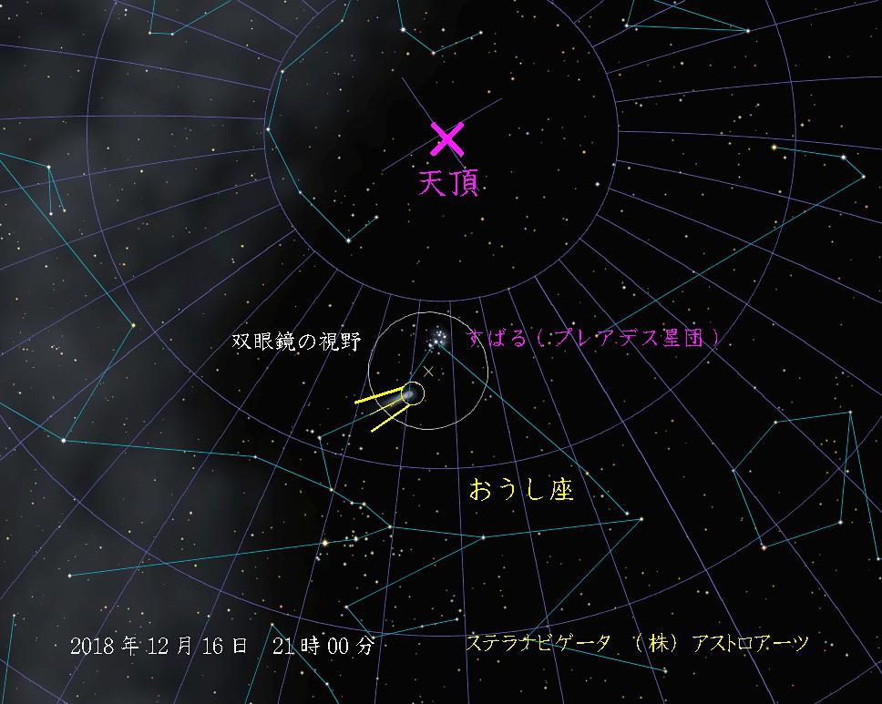 星図 ウイルタネン彗星 12月16日 スバル接近