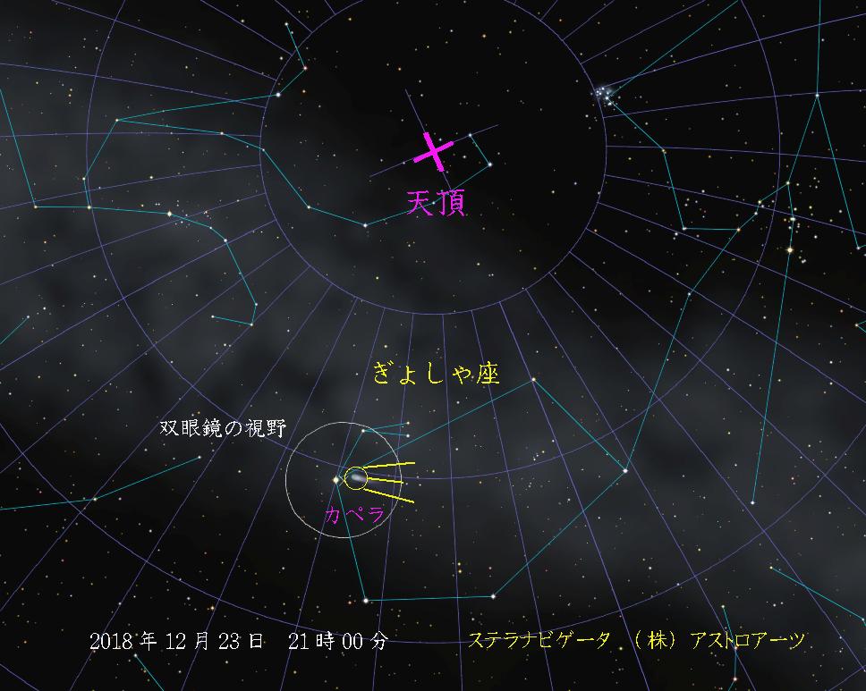 星図 ウイルタネン彗星 12月23日 カペラ接近