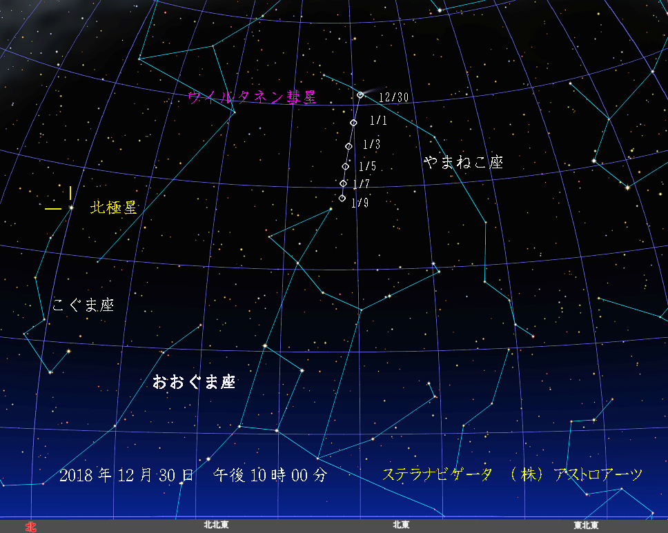 星図 ウイルタネン彗星 12月30日~1月9日 経路図