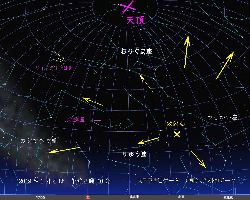 星図しぶんぎ座流星群2019年1月4日02時40分