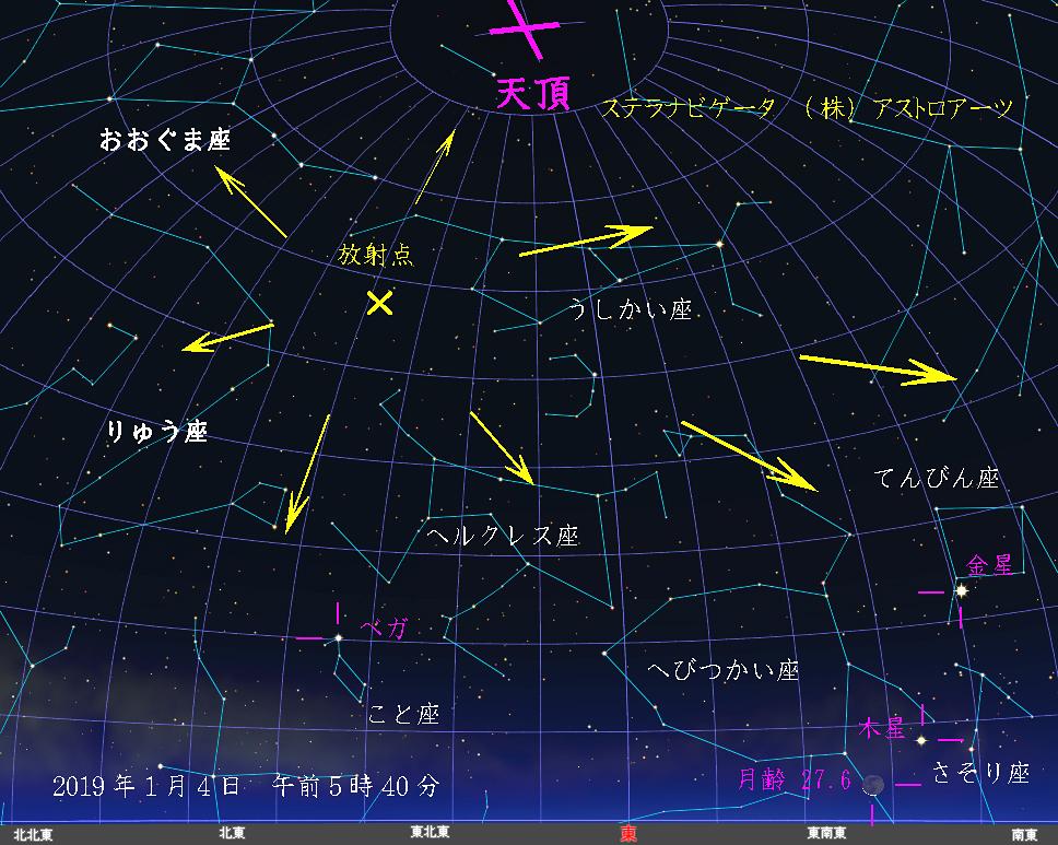 星図しぶんぎ座流星群2018年1月4日5時40分