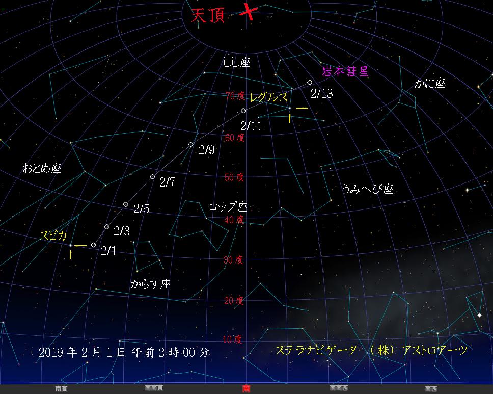 星図 岩本彗星 経路図 (2019年2月)