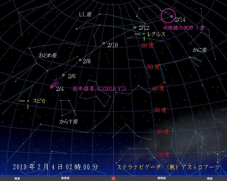 星図 岩本彗星2019年2月4日~14日
