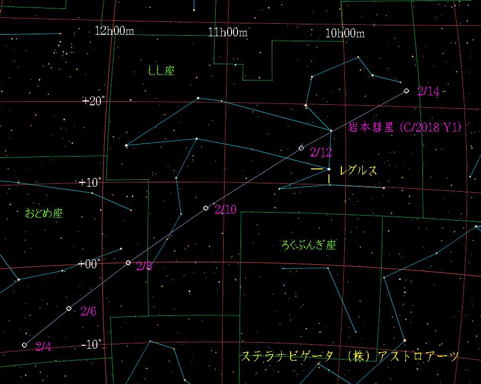 岩本彗星経路図2019年2月4日~14日