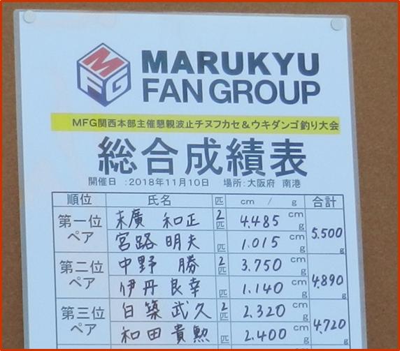20181110_1_チヌ_rank
