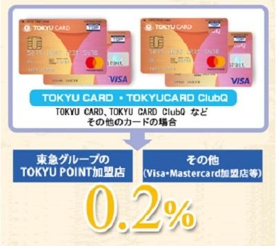 TOYKYU CARD「いつでもリボ」ポイントプラス