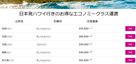 ハワイアン航空は、日本発ハワイ行きがお得なエコノミークラス運賃セールを開催、往復40,000~!