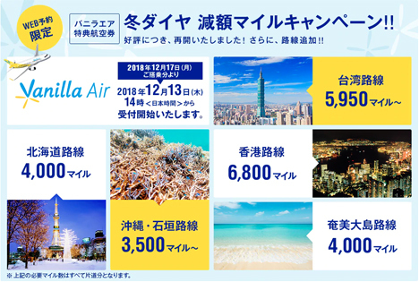ANAは、バニラエア特典航空券で減額マイルキャンペーンを開催、台北線が6,800マイル!