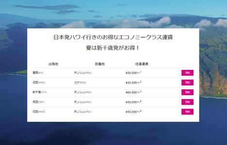 ハワイアン航空は、日本発ハワイ行きがお得なセールを開催、羽田~コナが往復45,000~!