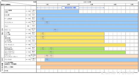 Petsai_Plan201902_1.png