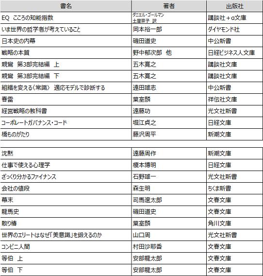 2018読書記録