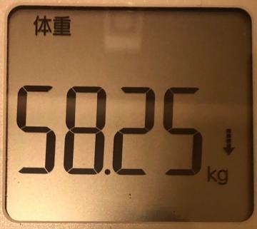 190201今朝の体重