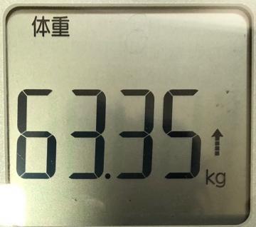 190206本日の体重