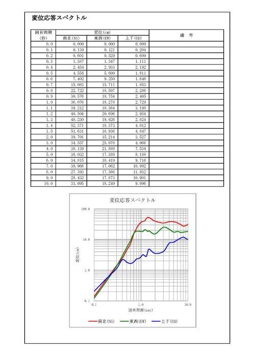 KU160416-0125-6