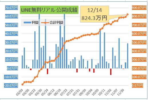 Stocks_18-12-17_15-29-33_No-00.png