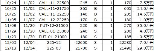 Stocks_18-12-17_15-30-8_No-00.png
