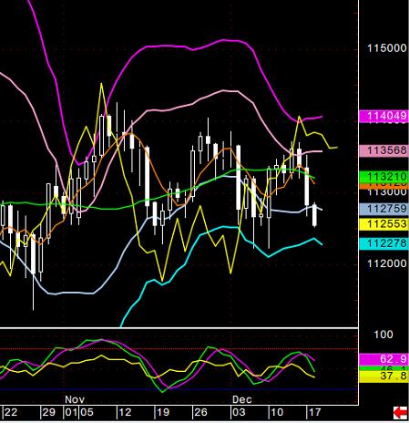 Stocks_18-12-18_12-37-24_No-00.png